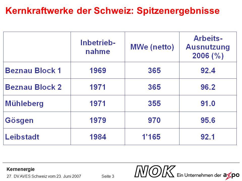 Kernenergie 27. DV AVES Schweiz vom 23. Juni 2007 Seite 3 Kernkraftwerke der Schweiz: Spitzenergebnisse