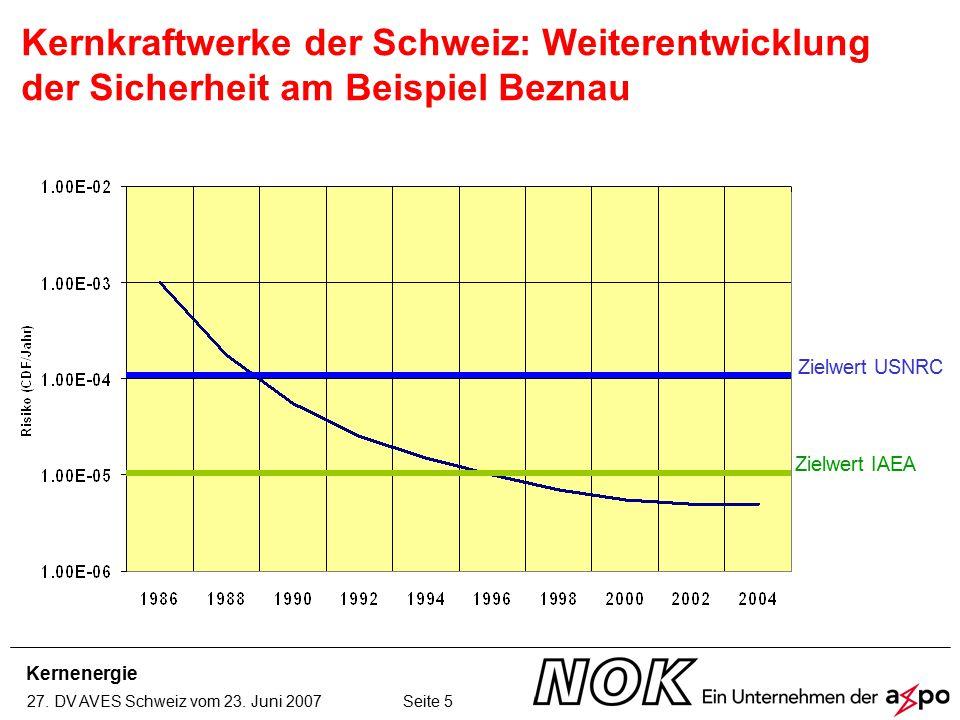 Kernenergie 27. DV AVES Schweiz vom 23. Juni 2007 Seite 5 Kernkraftwerke der Schweiz: Weiterentwicklung der Sicherheit am Beispiel Beznau Zielwert USN