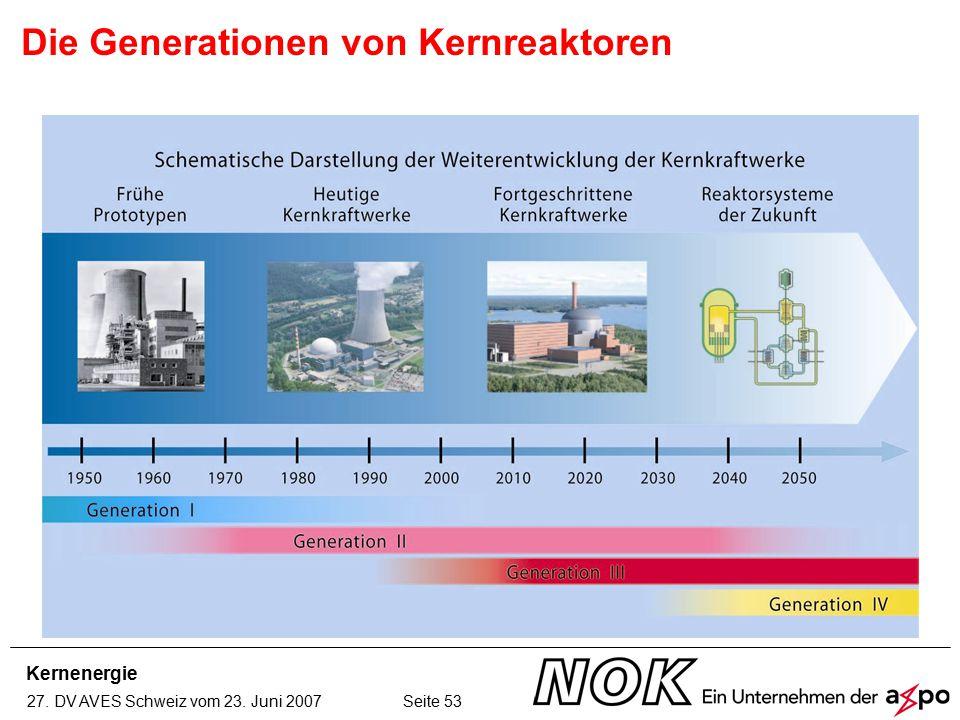 Kernenergie 27. DV AVES Schweiz vom 23. Juni 2007 Seite 53 Die Generationen von Kernreaktoren