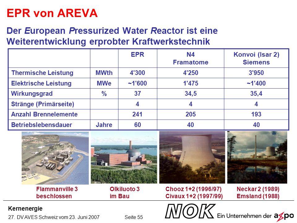 Kernenergie 27. DV AVES Schweiz vom 23. Juni 2007 Seite 55 EPR von AREVA Der European Pressurized Water Reactor ist eine Weiterentwicklung erprobter K