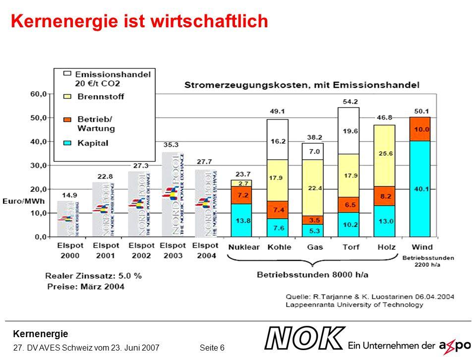 Kernenergie 27. DV AVES Schweiz vom 23. Juni 2007 Seite 6 Kernenergie ist wirtschaftlich
