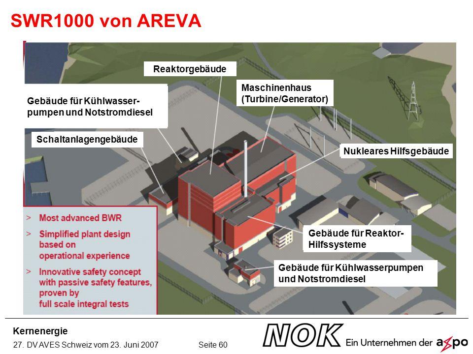 Kernenergie 27. DV AVES Schweiz vom 23. Juni 2007 Seite 60 SWR1000 von AREVA Gebäude für Kühlwasserpumpen und Notstromdiesel Gebäude für Kühlwasser- p