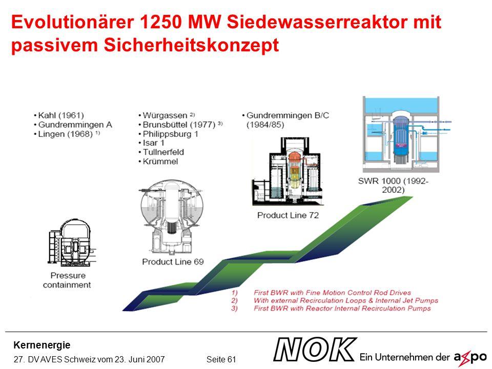 Kernenergie 27. DV AVES Schweiz vom 23. Juni 2007 Seite 61 Evolutionärer 1250 MW Siedewasserreaktor mit passivem Sicherheitskonzept