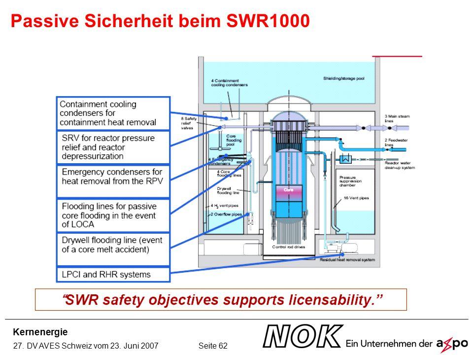 Kernenergie 27. DV AVES Schweiz vom 23. Juni 2007 Seite 62 Passive Sicherheit beim SWR1000