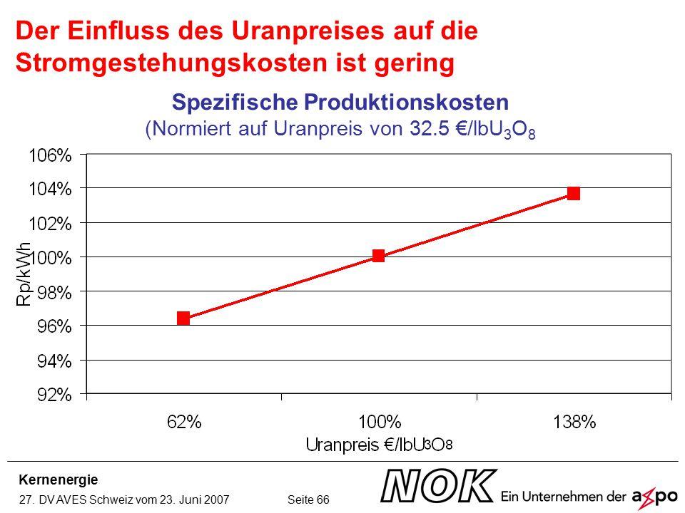Kernenergie 27. DV AVES Schweiz vom 23. Juni 2007 Seite 66 Der Einfluss des Uranpreises auf die Stromgestehungskosten ist gering Spezifische Produktio