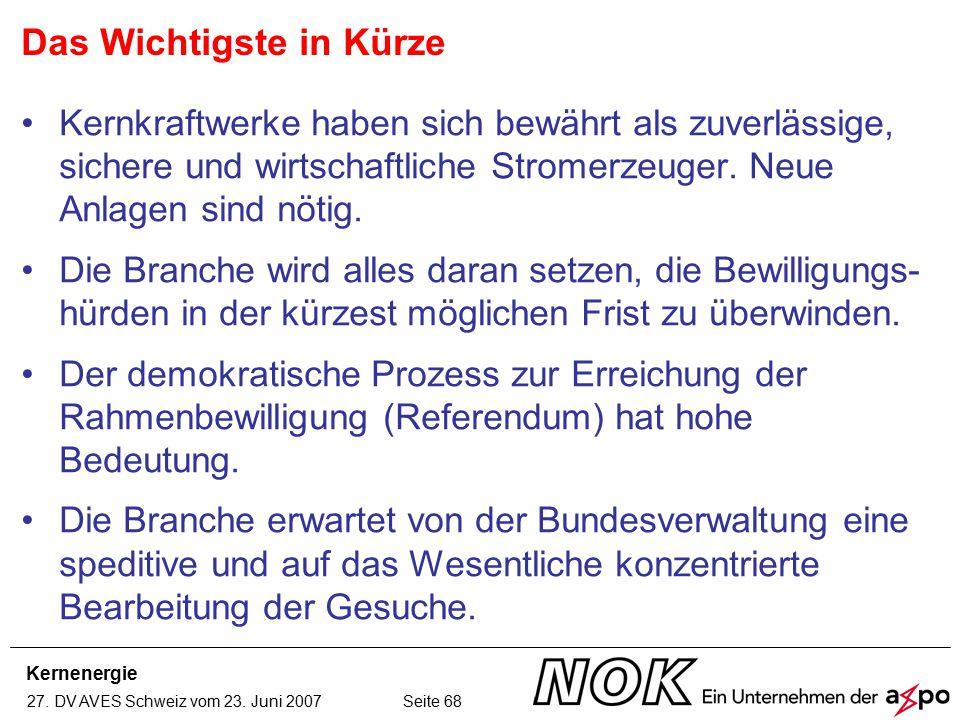 Kernenergie 27. DV AVES Schweiz vom 23. Juni 2007 Seite 68 Das Wichtigste in Kürze Kernkraftwerke haben sich bewährt als zuverlässige, sichere und wir