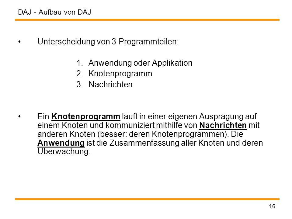 DAJ - 16 Unterscheidung von 3 Programmteilen: 1.Anwendung oder Applikation 2.Knotenprogramm 3.Nachrichten Ein Knotenprogramm läuft in einer eigenen Ausprägung auf einem Knoten und kommuniziert mithilfe von Nachrichten mit anderen Knoten (besser: deren Knotenprogrammen).
