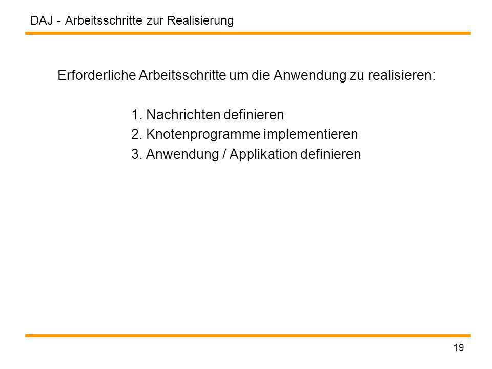 DAJ - 19 Arbeitsschritte zur Realisierung Erforderliche Arbeitsschritte um die Anwendung zu realisieren: 1.