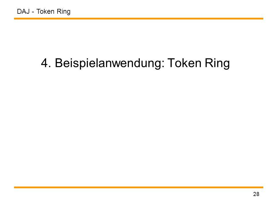 DAJ - 28 4. Beispielanwendung: Token Ring Token Ring