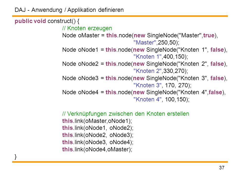 DAJ - 37 Anwendung / Applikation definieren public void construct() { // Knoten erzeugen Node oMaster = this.node(new SingleNode( Master ,true), Master ,250,50); Node oNode1 = this.node(new SingleNode( Knoten 1 , false), Knoten 1 ,400,150); Node oNode2 = this.node(new SingleNode( Knoten 2 , false), Knoten 2 ,330,270); Node oNode3 = this.node(new SingleNode( Knoten 3 , false), Knoten 3 , 170, 270); Node oNode4 = this.node(new SingleNode( Knoten 4 ,false), Knoten 4 , 100,150); // Verknüpfungen zwischen den Knoten erstellen this.link(oMaster,oNode1); this.link(oNode1, oNode2); this.link(oNode2, oNode3); this.link(oNode3, oNode4); this.link(oNode4,oMaster); }