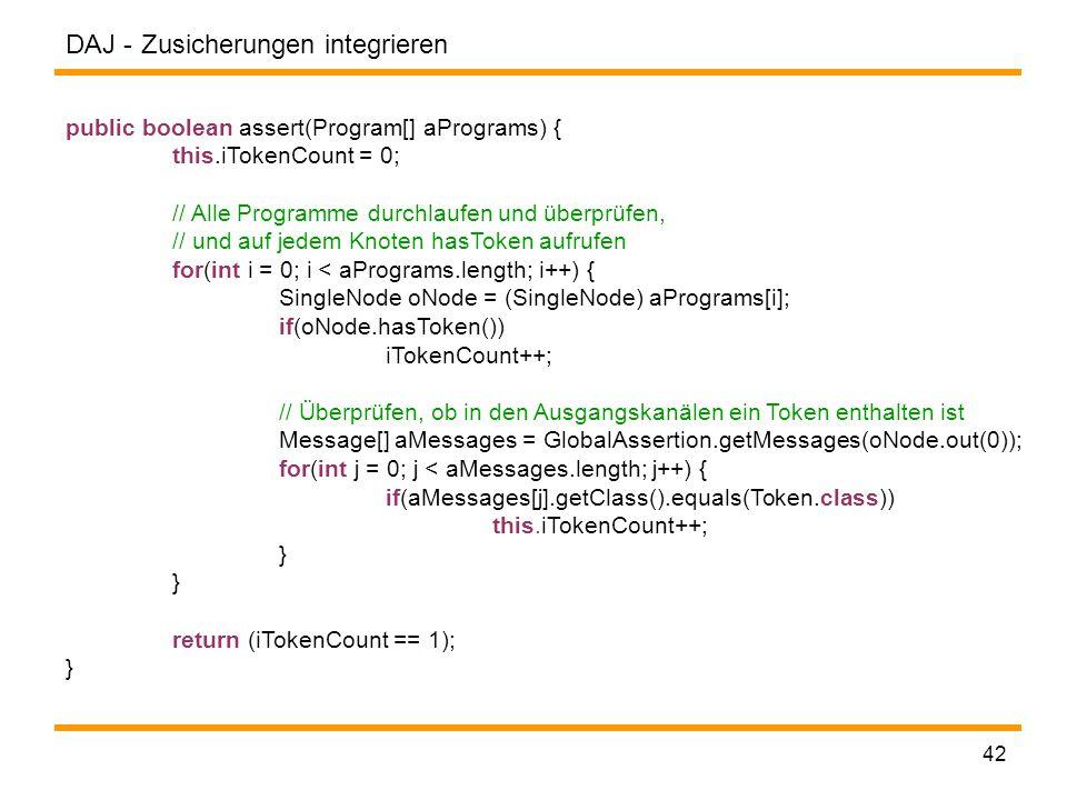 DAJ - 42 Zusicherungen integrieren public boolean assert(Program[] aPrograms) { this.iTokenCount = 0; // Alle Programme durchlaufen und überprüfen, // und auf jedem Knoten hasToken aufrufen for(int i = 0; i < aPrograms.length; i++) { SingleNode oNode = (SingleNode) aPrograms[i]; if(oNode.hasToken()) iTokenCount++; // Überprüfen, ob in den Ausgangskanälen ein Token enthalten ist Message[] aMessages = GlobalAssertion.getMessages(oNode.out(0)); for(int j = 0; j < aMessages.length; j++) { if(aMessages[j].getClass().equals(Token.class)) this.iTokenCount++; } return (iTokenCount == 1); }