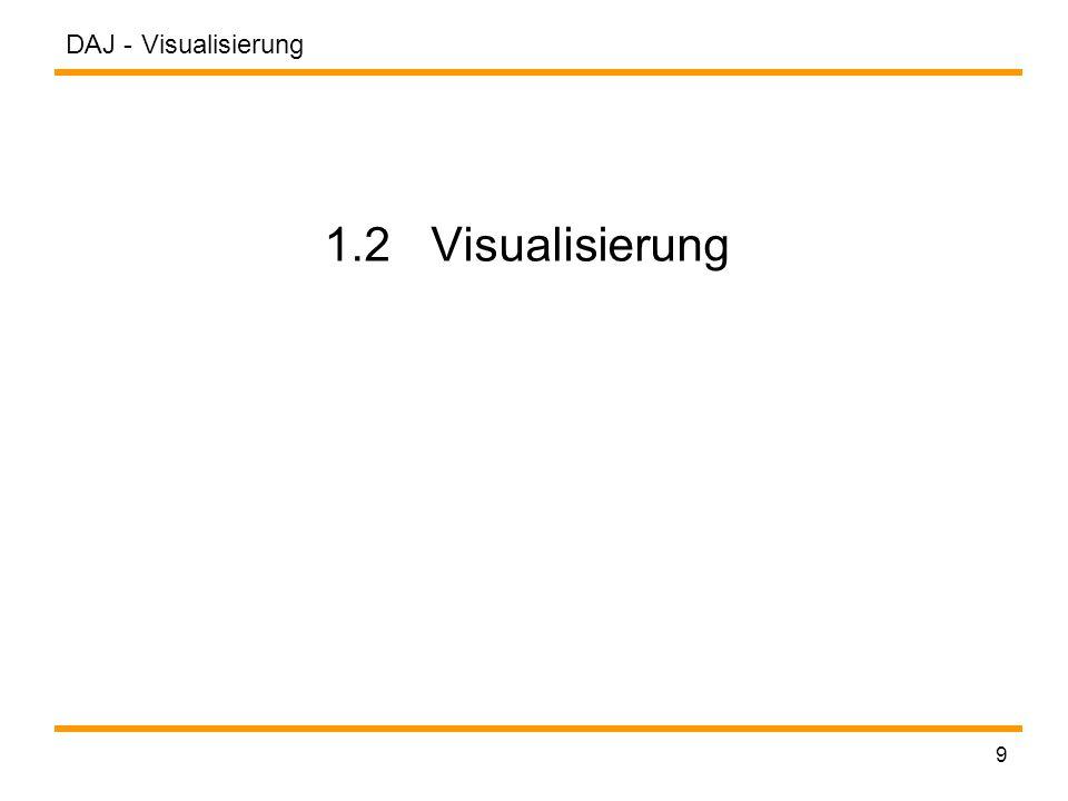 DAJ - 9 Visualisierung 1.2Visualisierung