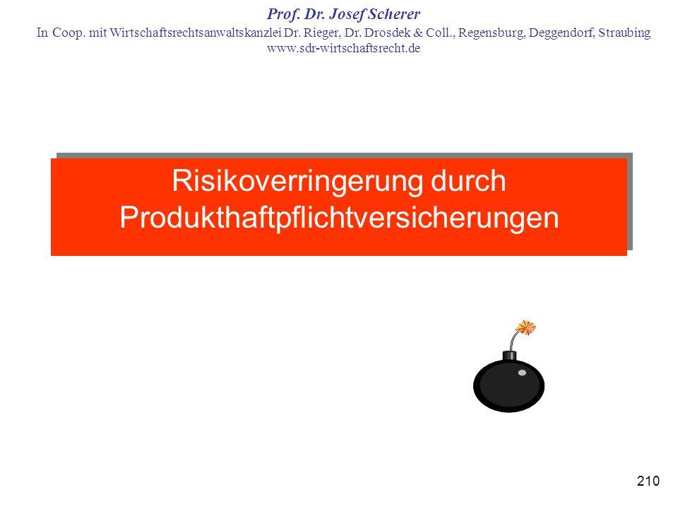 Prof.Dr. Josef Scherer In Coop. mit Wirtschaftsrechtsanwaltskanzlei Dr.