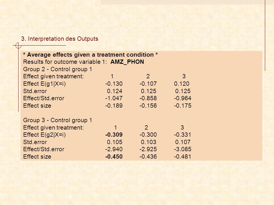3. Interpretation des Outputs * Average effects given a treatment condition * Results for outcome variable 1: AMZ_PHON Group 2 - Control group 1 Effec