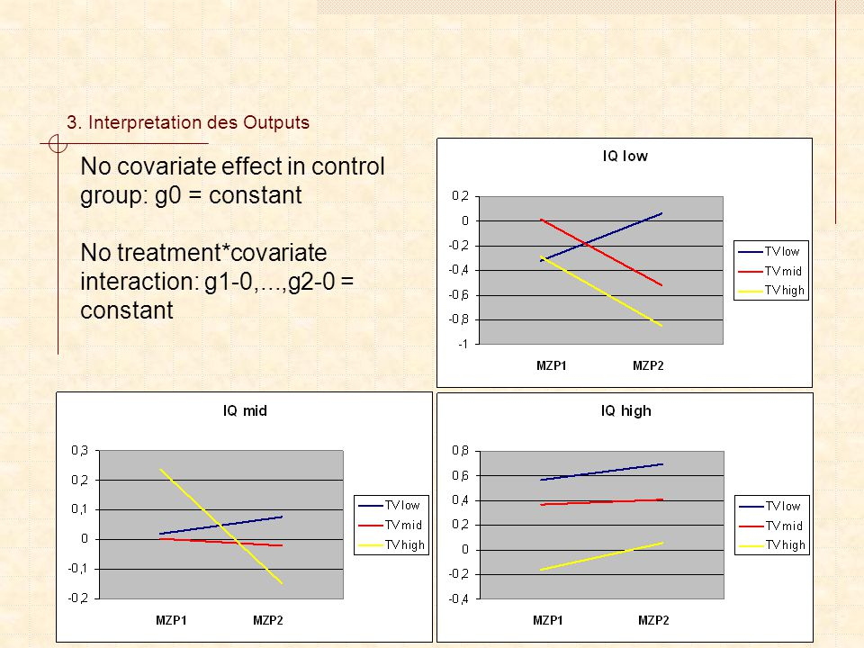 3. Interpretation des Outputs No covariate effect in control group: g0 = constant No treatment*covariate interaction: g1-0,...,g2-0 = constant