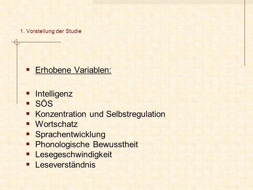  Erhobene Variablen:  Intelligenz  SÖS  Konzentration und Selbstregulation  Wortschatz  Sprachentwicklung  Phonologische Bewusstheit  Lesegeschwindigkeit  Leseverständnis 1.