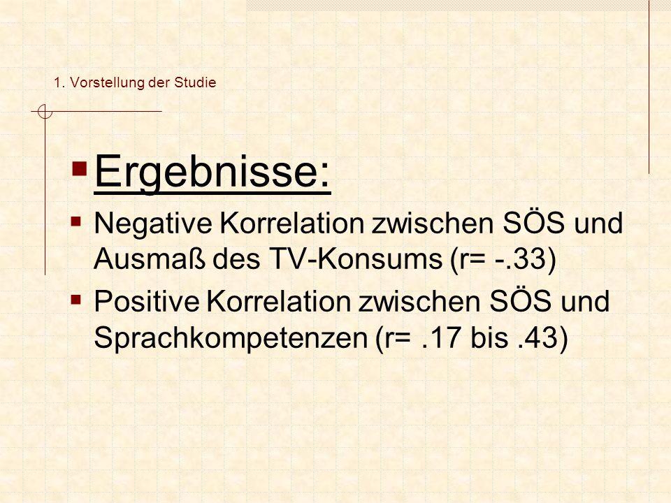  Ergebnisse:  Negative Korrelation zwischen SÖS und Ausmaß des TV-Konsums (r= -.33)  Positive Korrelation zwischen SÖS und Sprachkompetenzen (r=.17 bis.43) 1.