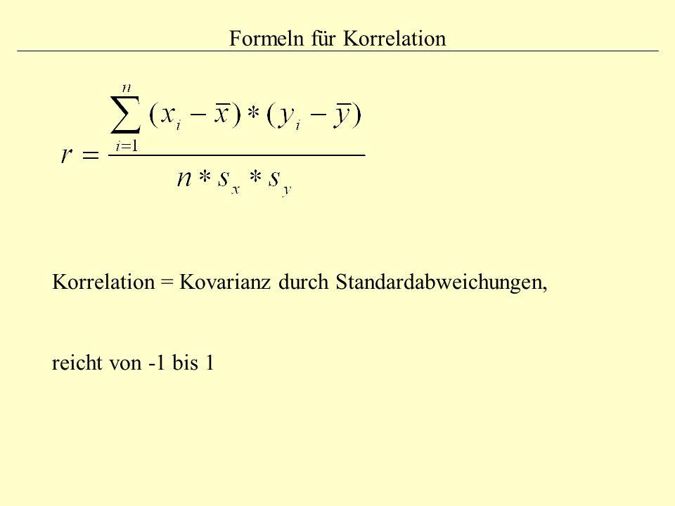 Formeln für Korrelation Korrelation = Kovarianz durch Standardabweichungen, reicht von -1 bis 1