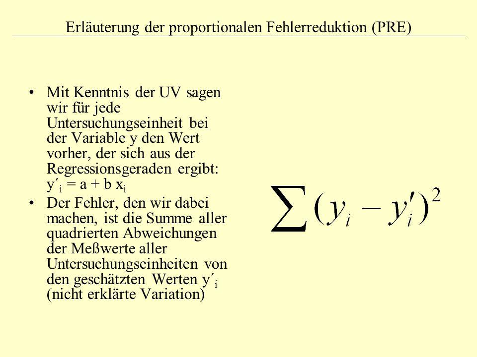 Erläuterung der proportionalen Fehlerreduktion (PRE) Mit Kenntnis der UV sagen wir für jede Untersuchungseinheit bei der Variable y den Wert vorher, d