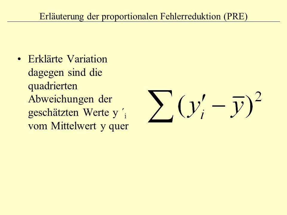 Erläuterung der proportionalen Fehlerreduktion (PRE) Erklärte Variation dagegen sind die quadrierten Abweichungen der geschätzten Werte y ´ i vom Mitt