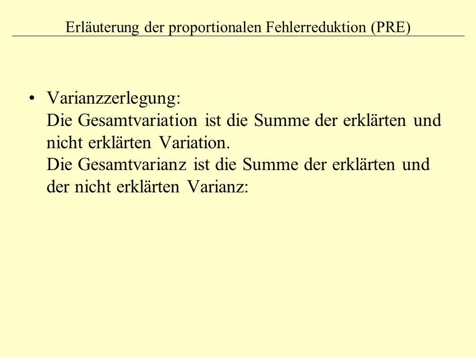 Erläuterung der proportionalen Fehlerreduktion (PRE) Varianzzerlegung: Die Gesamtvariation ist die Summe der erklärten und nicht erklärten Variation.