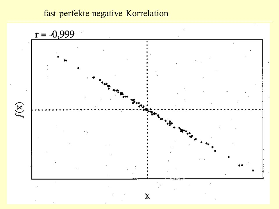 Erläuterung der proportionalen Fehlerreduktion (PRE) Ohne Kenntnis der UV sagen wir für jede Untersuchungseinheit bei der Variable y den Mittelwert y quer vorher.