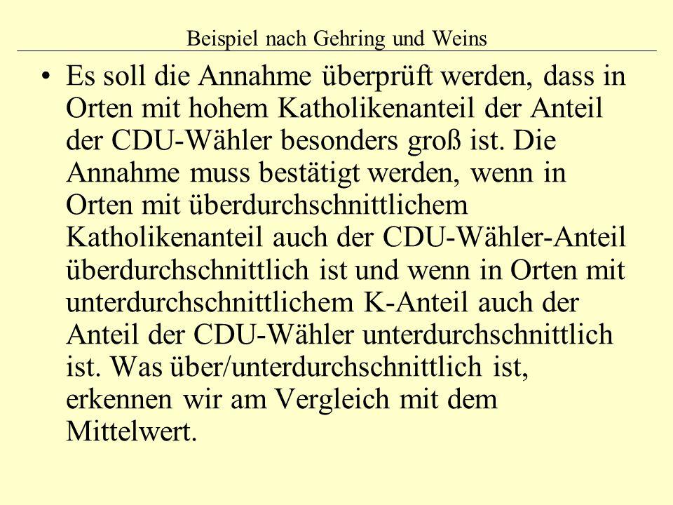 Beispiel nach Gehring und Weins Es soll die Annahme überprüft werden, dass in Orten mit hohem Katholikenanteil der Anteil der CDU-Wähler besonders gro
