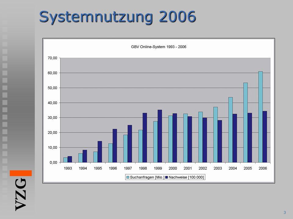 VZG 3 Systemnutzung 2006