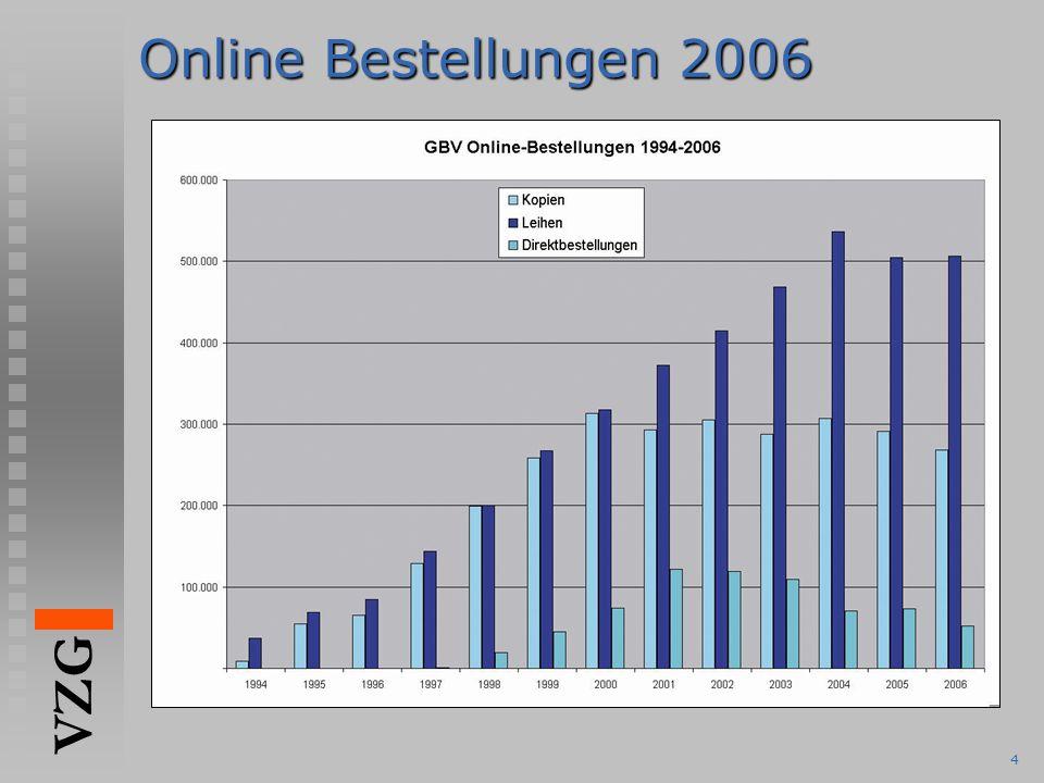 VZG 4 Online Bestellungen 2006