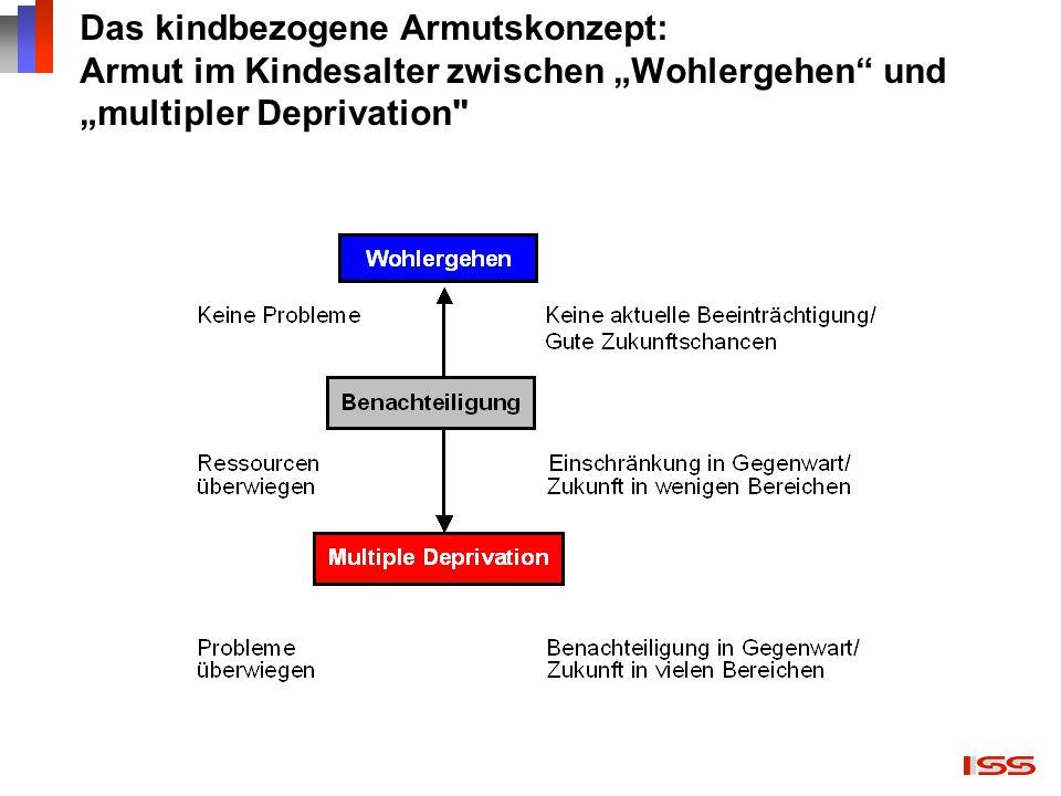 """Das kindbezogene Armutskonzept: Armut im Kindesalter zwischen """"Wohlergehen"""" und """"multipler Deprivation"""