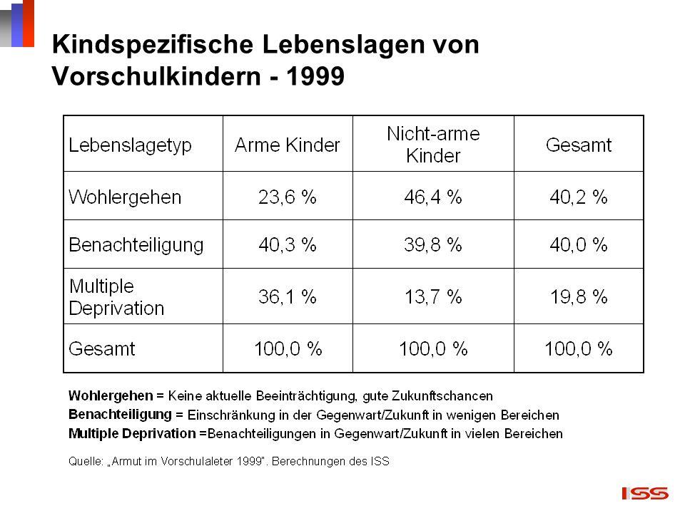 Kindspezifische Lebenslagen von Vorschulkindern - 1999