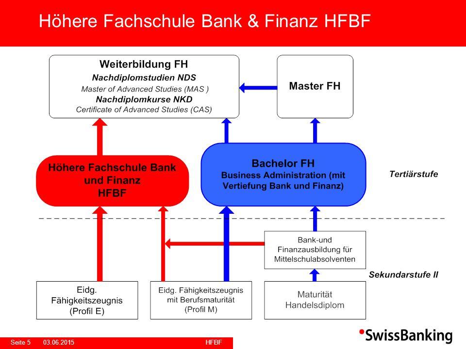 HFBF Seite 503.06.2015 Höhere Fachschule Bank & Finanz HFBF