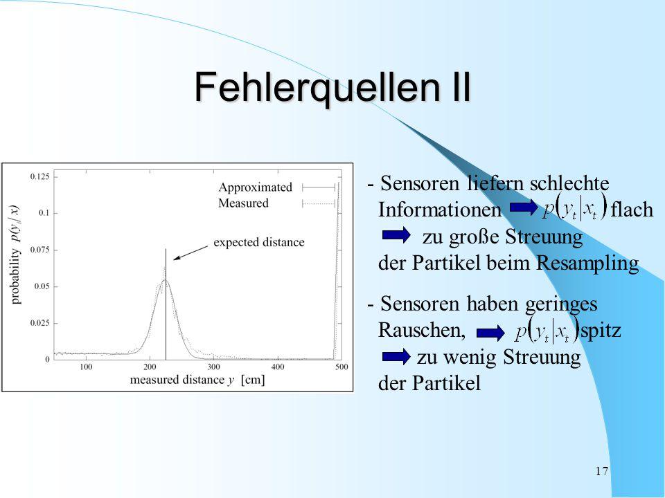 17 Fehlerquellen II - Sensoren liefern schlechte Informationen flach zu große Streuung der Partikel beim Resampling - Sensoren haben geringes Rauschen