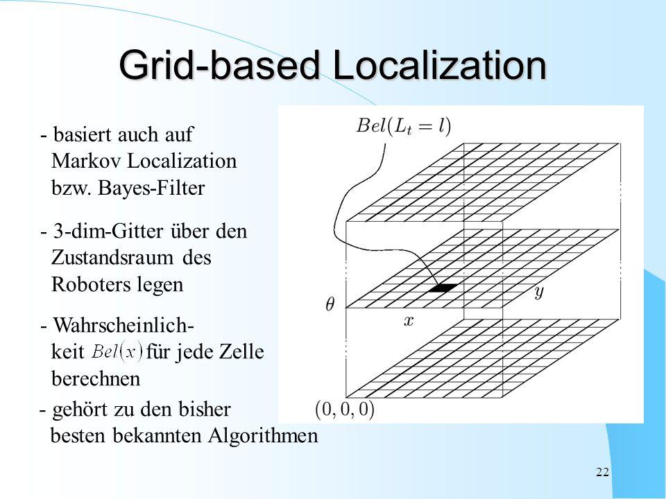 22 - 3-dim-Gitter über den Zustandsraum des Roboters legen - basiert auch auf Markov Localization bzw. Bayes-Filter Grid-based Localization - gehört z