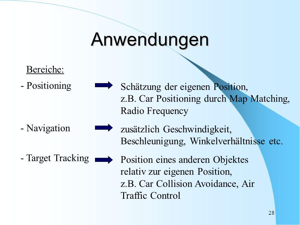 28 Anwendungen - Positioning Schätzung der eigenen Position, z.B. Car Positioning durch Map Matching, Radio Frequency - Navigation zusätzlich Geschwin