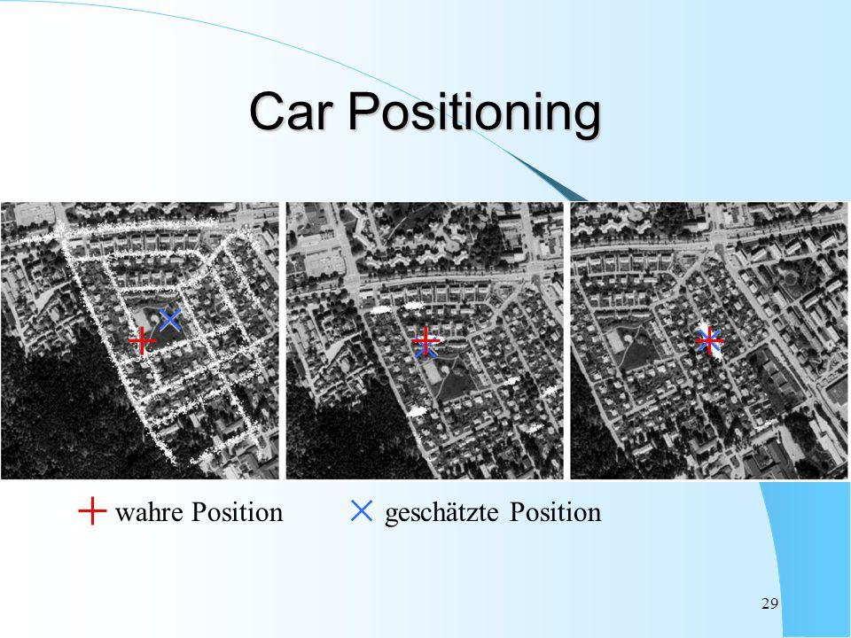 29 wahre Positiongeschätzte Position Car Positioning