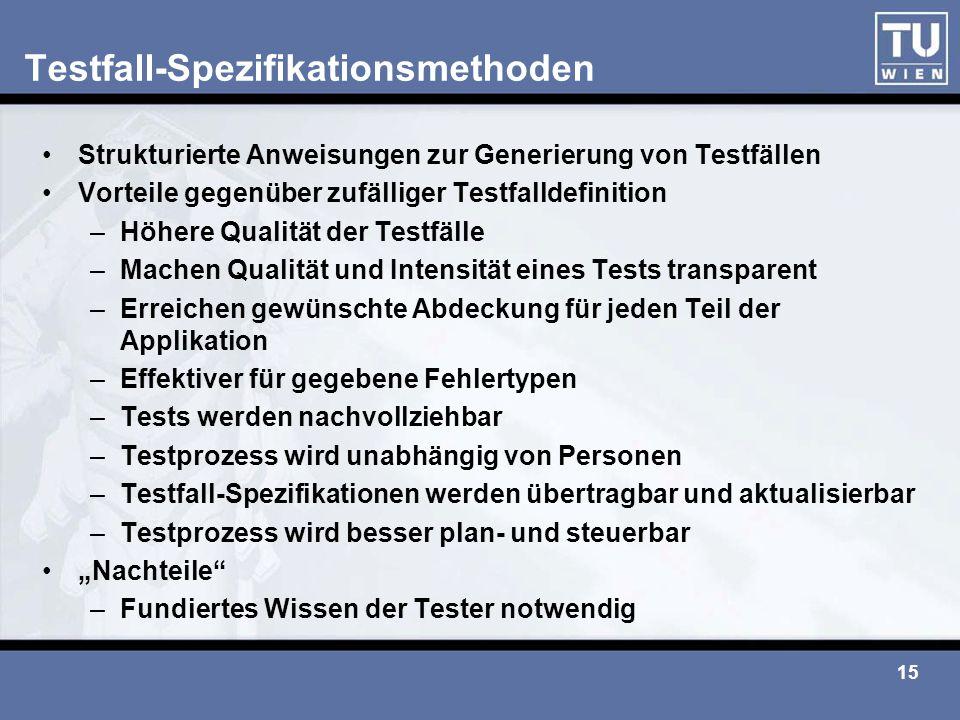 15 Testfall-Spezifikationsmethoden Strukturierte Anweisungen zur Generierung von Testfällen Vorteile gegenüber zufälliger Testfalldefinition –Höhere Q