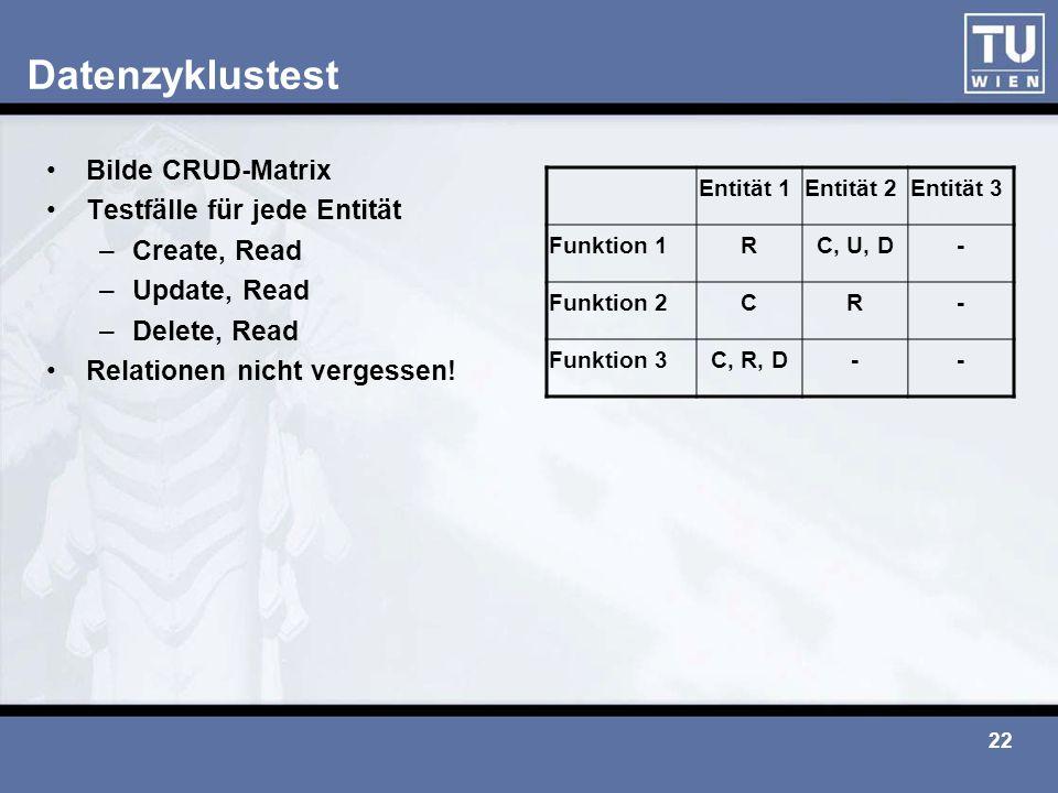 22 Datenzyklustest Bilde CRUD-Matrix Testfälle für jede Entität –Create, Read –Update, Read –Delete, Read Relationen nicht vergessen! Entität 1Entität