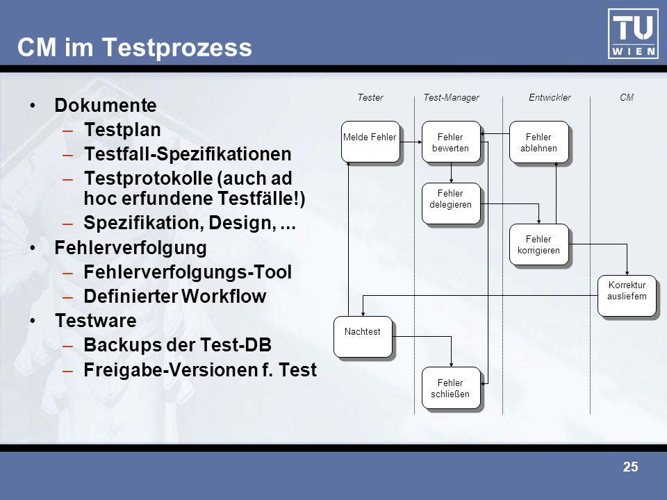 25 CM im Testprozess Dokumente –Testplan –Testfall-Spezifikationen –Testprotokolle (auch ad hoc erfundene Testfälle!) –Spezifikation, Design,... Fehle