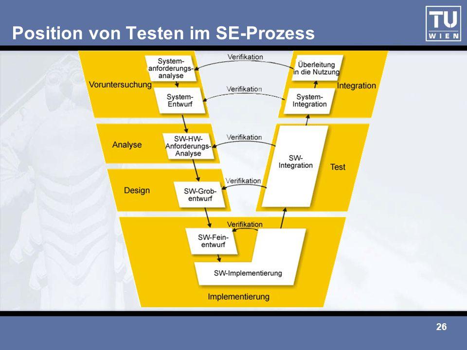 26 Position von Testen im SE-Prozess
