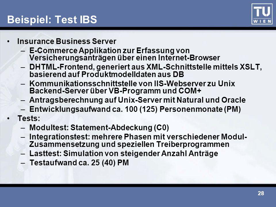 28 Beispiel: Test IBS Insurance Business Server –E-Commerce Applikation zur Erfassung von Versicherungsanträgen über einen Internet-Browser –DHTML-Fro