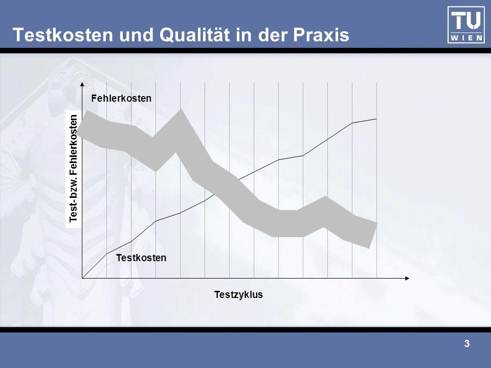 3 Testkosten und Qualität in der Praxis Testzyklus Testkosten Fehlerkosten Test- bzw. Fehlerkosten