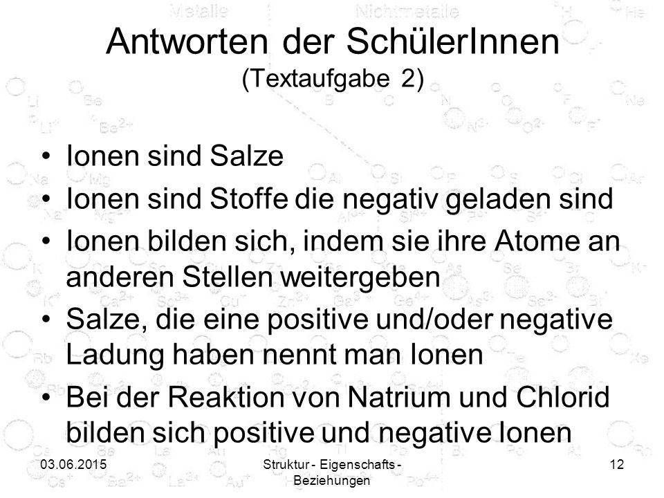 03.06.2015Struktur - Eigenschafts - Beziehungen 12 Antworten der SchülerInnen (Textaufgabe 2) Ionen sind Salze Ionen sind Stoffe die negativ geladen sind Ionen bilden sich, indem sie ihre Atome an anderen Stellen weitergeben Salze, die eine positive und/oder negative Ladung haben nennt man Ionen Bei der Reaktion von Natrium und Chlorid bilden sich positive und negative Ionen