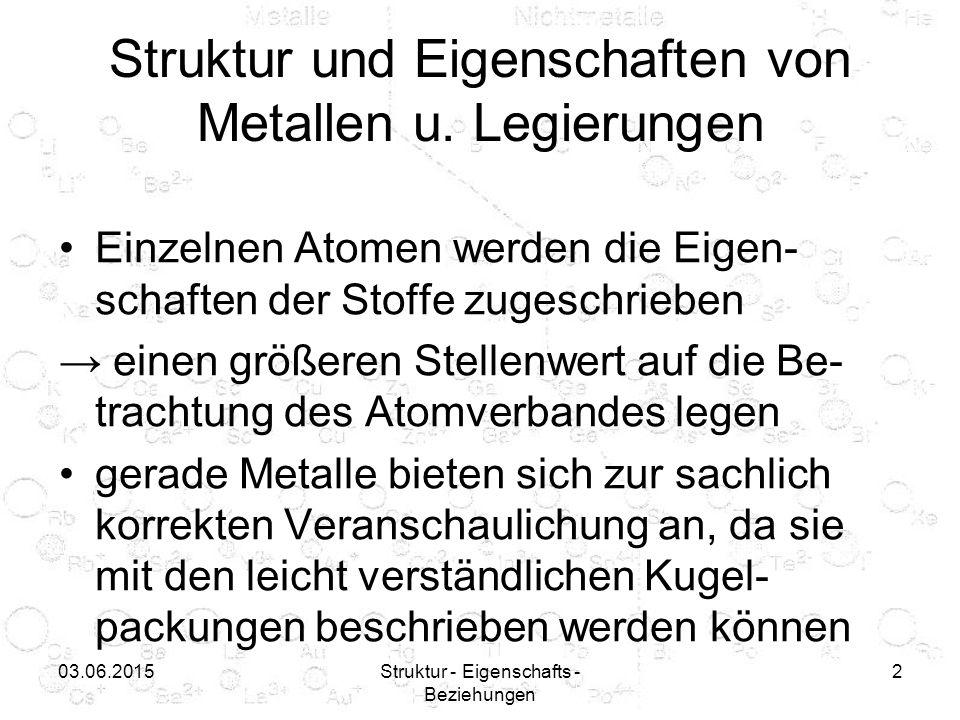 03.06.2015Struktur - Eigenschafts - Beziehungen 2 Struktur und Eigenschaften von Metallen u.