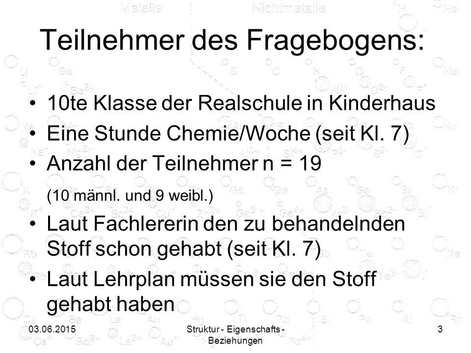 03.06.2015Struktur - Eigenschafts - Beziehungen 3 Teilnehmer des Fragebogens: 10te Klasse der Realschule in Kinderhaus Eine Stunde Chemie/Woche (seit Kl.