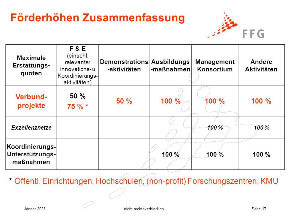 Jänner 2008nicht rechtsverbindlichSeite 17nicht rechtsverbindlichSeite 17 Maximale Erstattungs- quoten F & E (einschl.