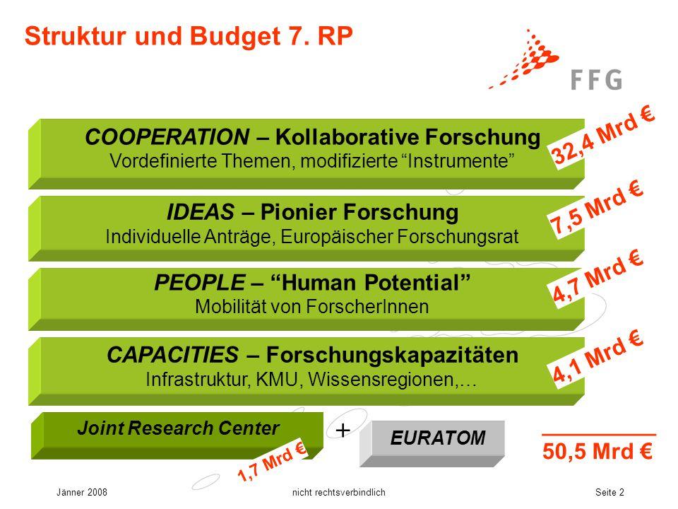 Jänner 2008nicht rechtsverbindlichSeite 2 Struktur und Budget 7.