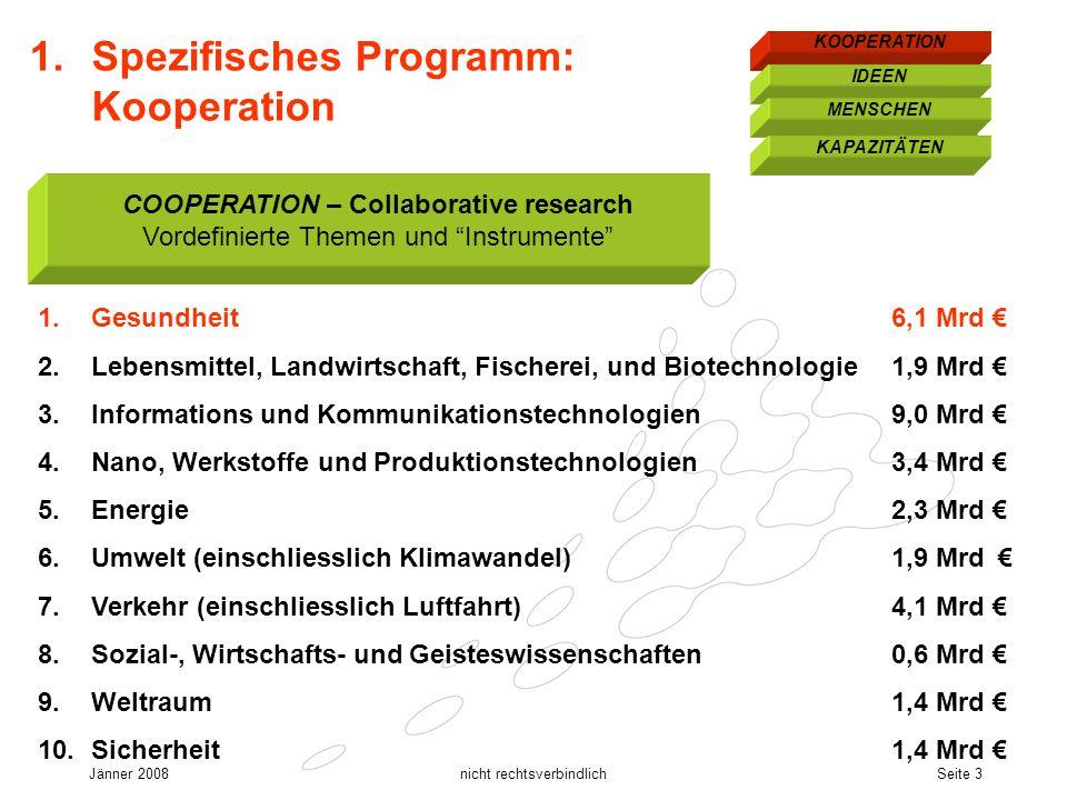 Jänner 2008nicht rechtsverbindlichSeite 3 1.Spezifisches Programm: Kooperation KOOPERATION IDEEN MENSCHEN KAPAZITÄTEN 1.Gesundheit6,1 Mrd € 2.Lebensmittel, Landwirtschaft, Fischerei, und Biotechnologie1,9 Mrd € 3.Informations und Kommunikationstechnologien9,0 Mrd € 4.Nano, Werkstoffe und Produktionstechnologien3,4 Mrd € 5.Energie2,3 Mrd € 6.Umwelt (einschliesslich Klimawandel)1,9 Mrd € 7.Verkehr (einschliesslich Luftfahrt)4,1 Mrd € 8.Sozial-, Wirtschafts- und Geisteswissenschaften0,6 Mrd € 9.Weltraum1,4 Mrd € 10.Sicherheit1,4 Mrd € COOPERATION – Collaborative research Vordefinierte Themen und Instrumente
