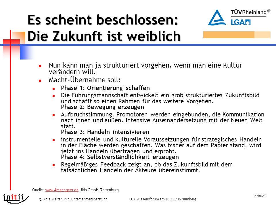 Seite 21 LGA Wissensforum am 10.2.07 in Nürnberg© Anja Walter, initii Unternehmensberatung Es scheint beschlossen: Die Zukunft ist weiblich Nun kann man ja strukturiert vorgehen, wenn man eine Kultur verändern will.