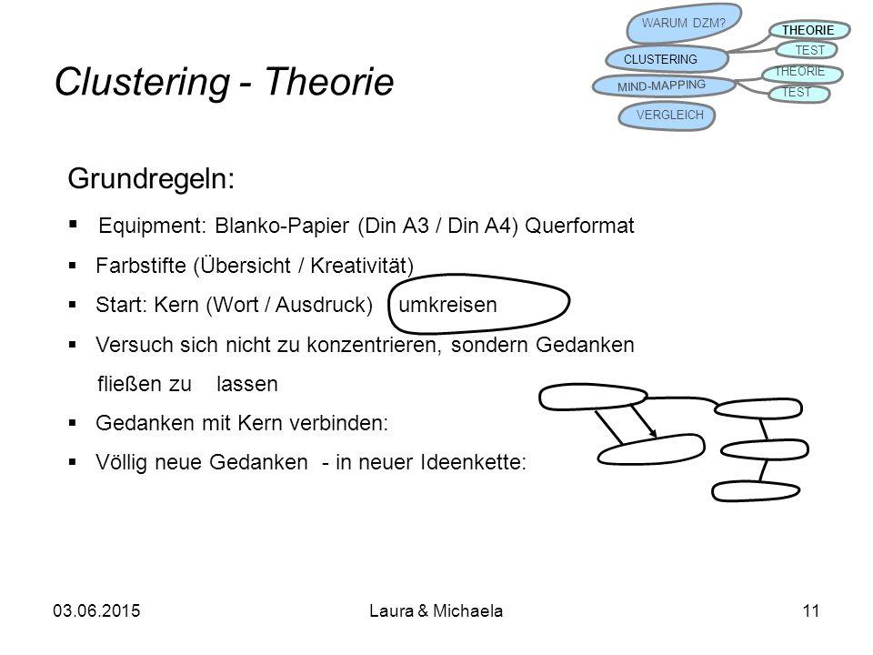 03.06.2015Laura & Michaela11 Clustering - Theorie Grundregeln:  Equipment: Blanko-Papier (Din A3 / Din A4) Querformat  Farbstifte (Übersicht / Kreativität)  Start: Kern (Wort / Ausdruck) umkreisen  Versuch sich nicht zu konzentrieren, sondern Gedanken fließen zu lassen  Gedanken mit Kern verbinden:  Völlig neue Gedanken - in neuer Ideenkette: WARUM DZM.